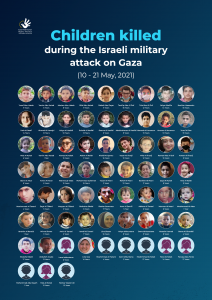 Children killed during the Israeli military attack on Gaza (10 - 21 May, 2021)